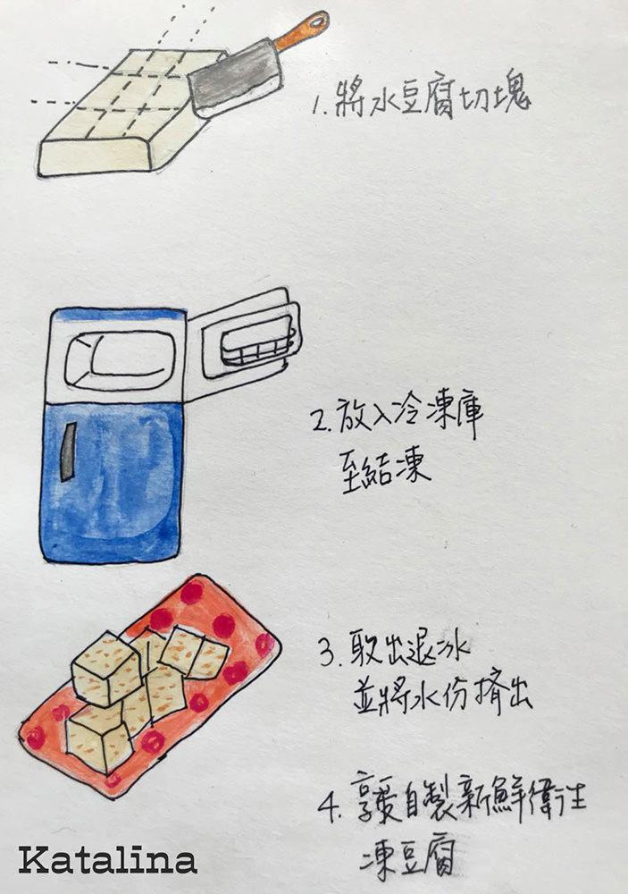 有手都會做 | 自製凍豆腐