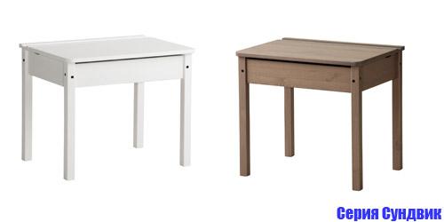 Детская мебель в ИКЕА - каталог, фото, цены