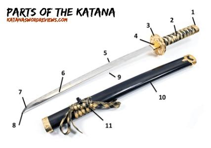 How to Size a Katana - Katana Parts