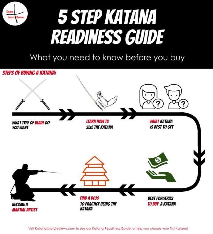 Katanas for sale - Katana Readiness Guide