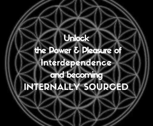 Codependence, Independence, Interdependence eBook