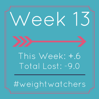 Weight Watchers Week 13 and May 2015 Goals