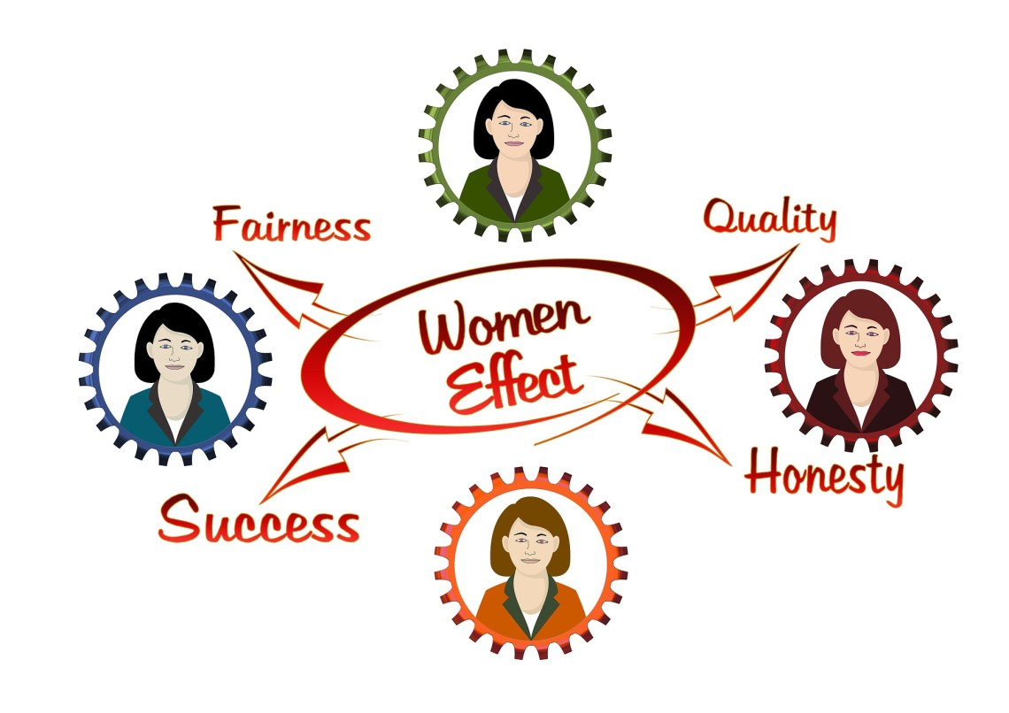 Woman Doing Business Differently