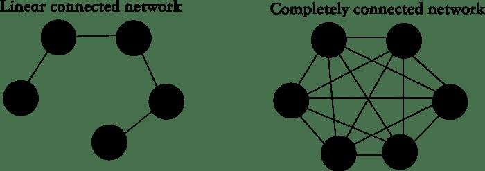 stylized-networks