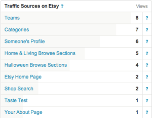 Being Found by Etsy's New Browse Feature on KatersAcres Blog