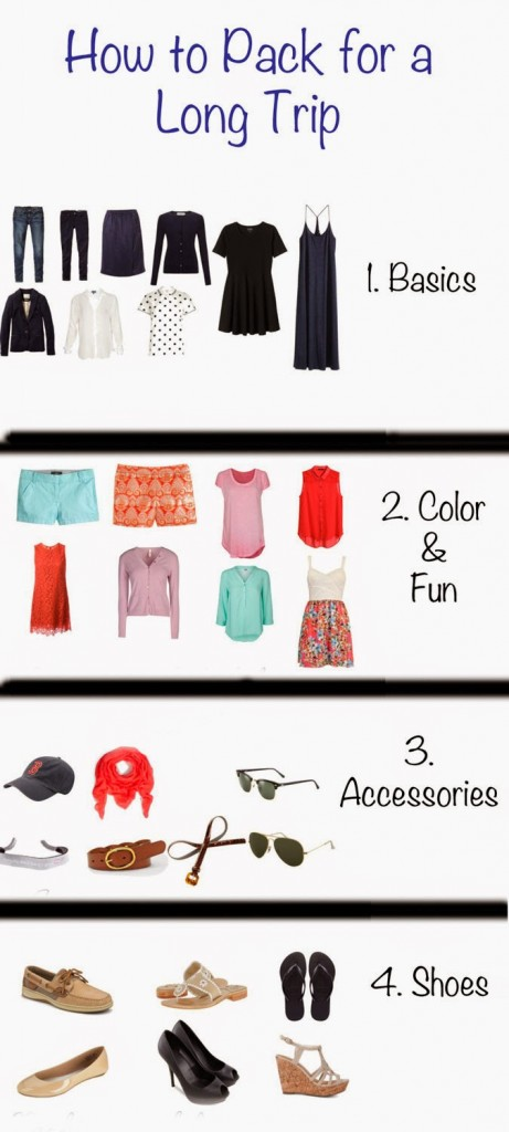 how to pack for a trip