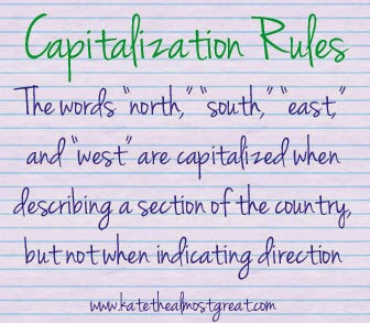 English Capitalization Rules