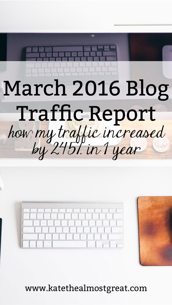 How my blog traffic increased by 245% in 1 year