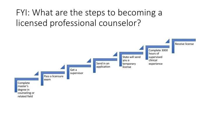 Texas supervisor training speaking consulting
