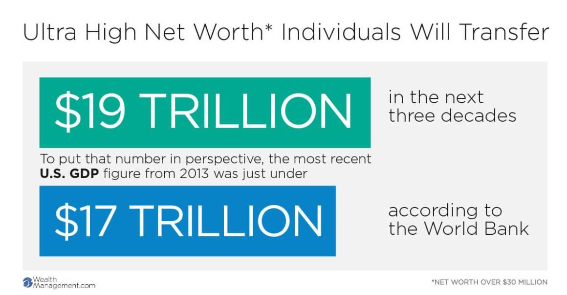 inter-generational-wealth-transfer-10