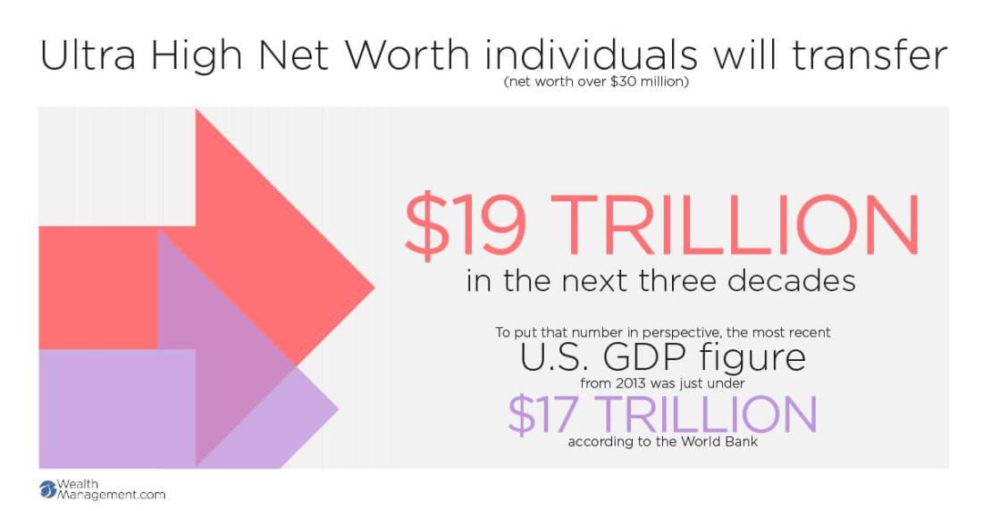 inter-generational-wealth-transfer-9