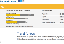 world freedom index