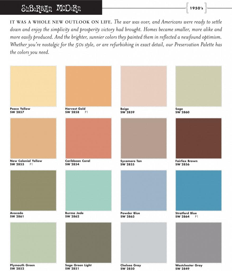 Sherwin Williams Mediterranean Color Palette   Novocom.top