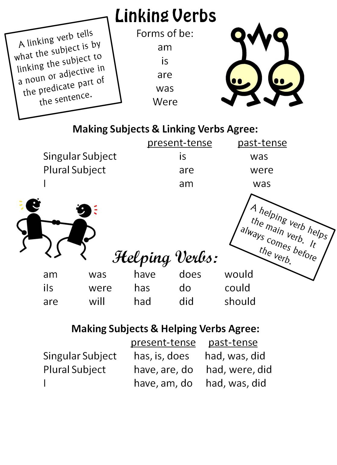 Bells Worksheet Verbs