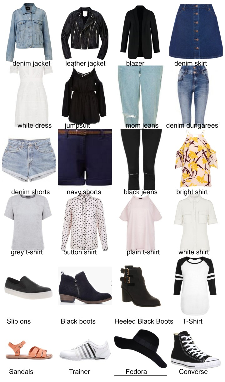 How To: Capsule Wardrobe