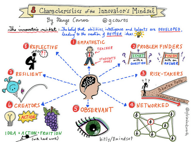 Moving from Consuming to Innovating #IMMOOC