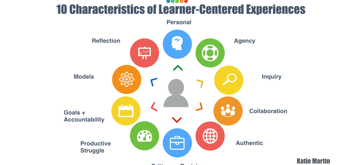 10 characteristics of learner centered experiences katie martin