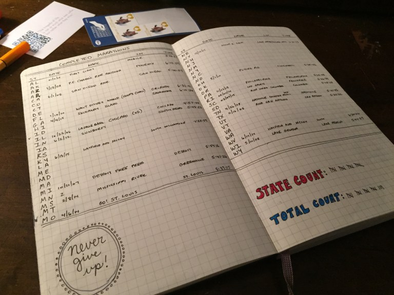 Marathon, Bullet Journal