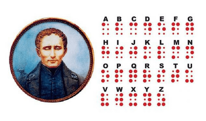 List of braille letters
