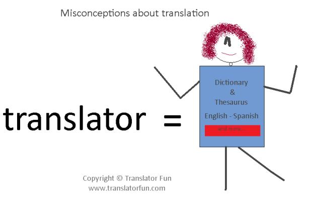 Translator = walking dictionary