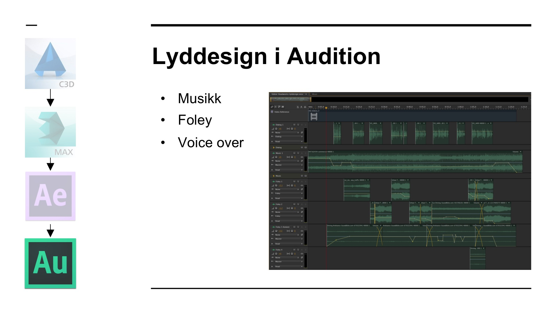 Lyddesign i Audition.