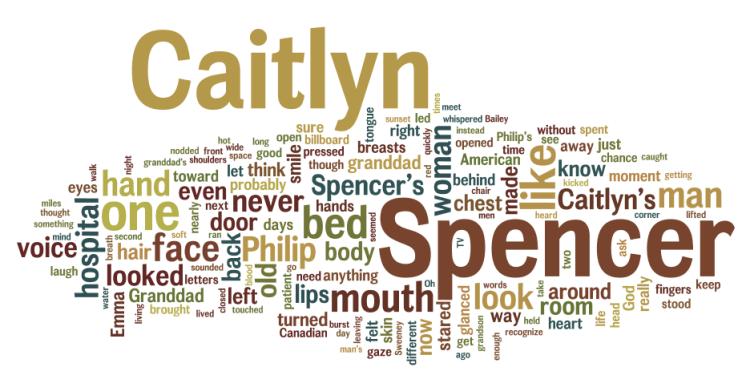 Wordle screenshot