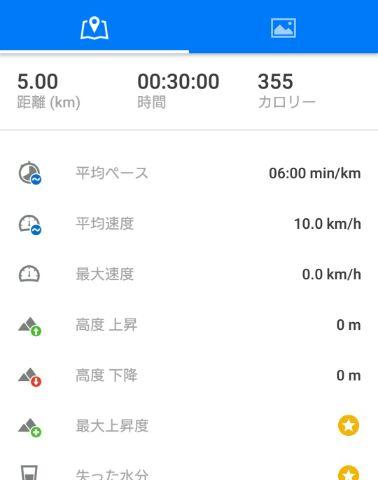 ランニング マラソン 岐阜清流マラソン