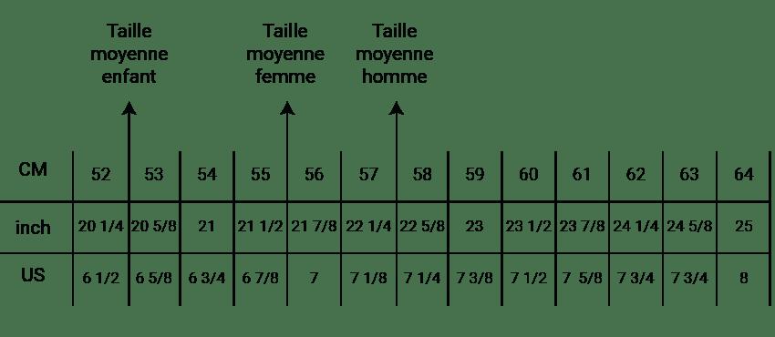 Tableau des tailles - Katoushti