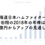 北海道日本ハムファイターズ中田翔の2018年の年俸は?2億円からアップの見通し!のアイキャッチ画像