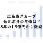 広島東洋カープ菊池涼介の年俸は?2018年の1.9億円から微減か!?のアイキャッチ画像