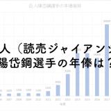 巨人(読売ジャイアンツ)陽岱鋼選手の年俸は?2019年は3億円!のアイキャッチ画像