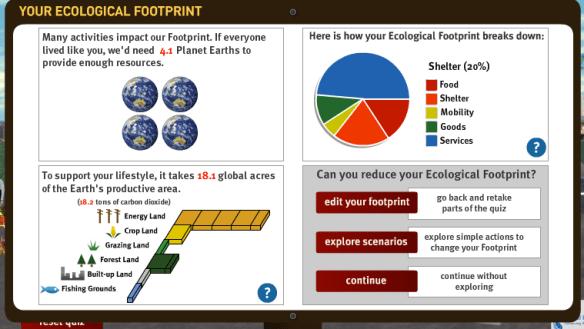 CO2 footprint shot