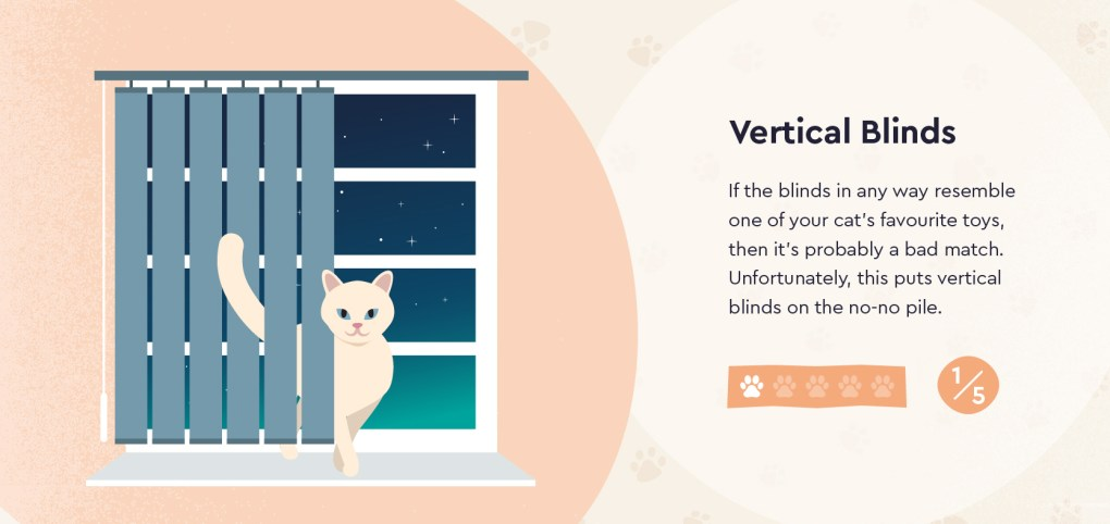 Vertical Blinds not a safe option for cat owners