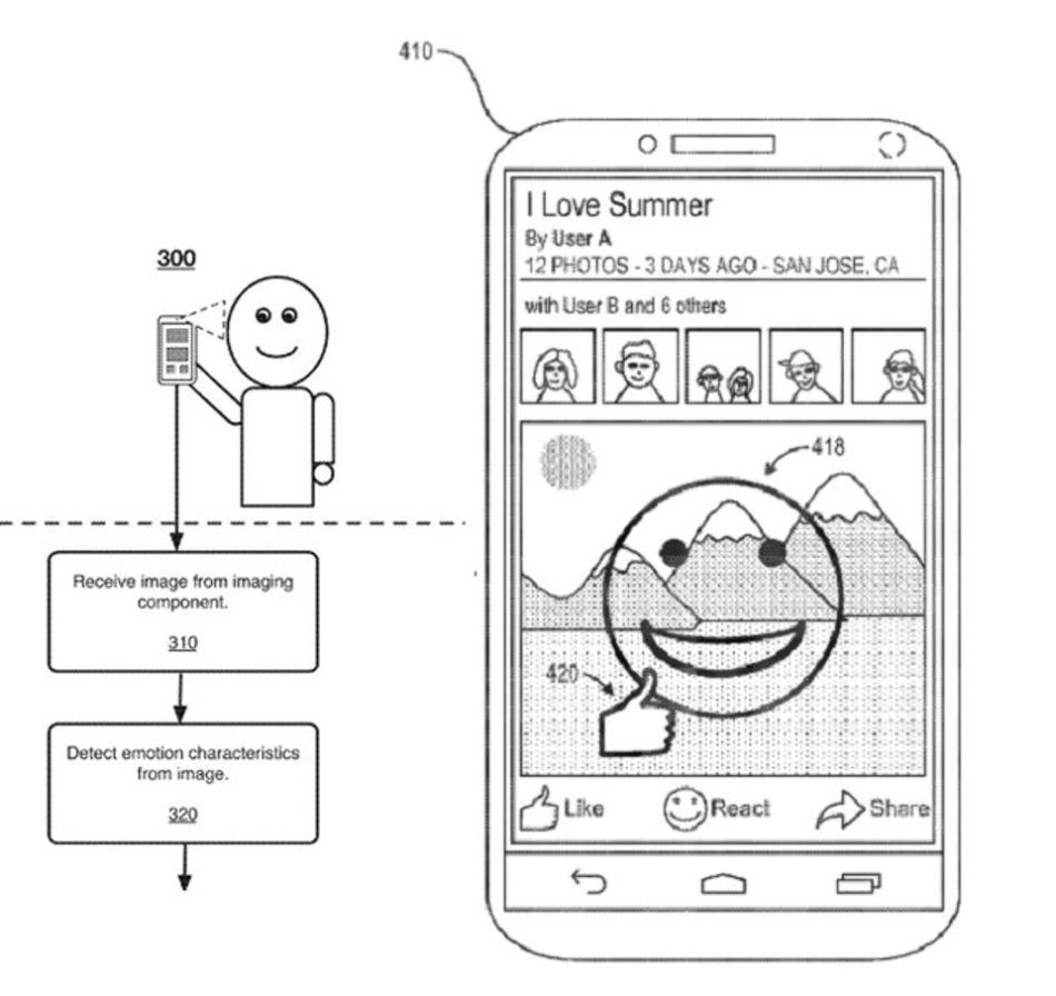 Facebook Patent zum Auslesen von Emotionen über Front Kamera