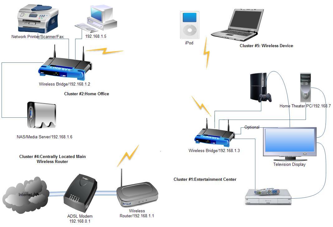 Kauai Computer Repair