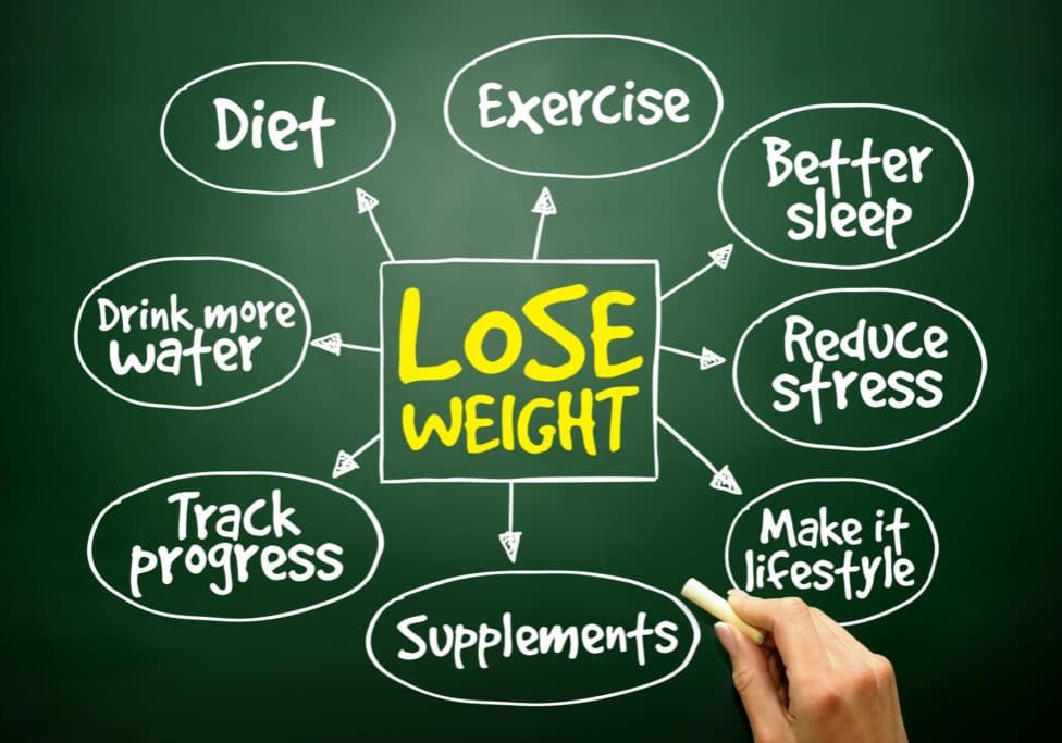popular weight-loss strategies LOSE WEIGHT WITH WHAT YOU DRINK