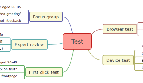 Testplan for a 2 days usability test run