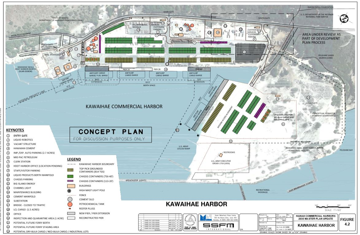 concept MP 2035 Kawaihae Harbor