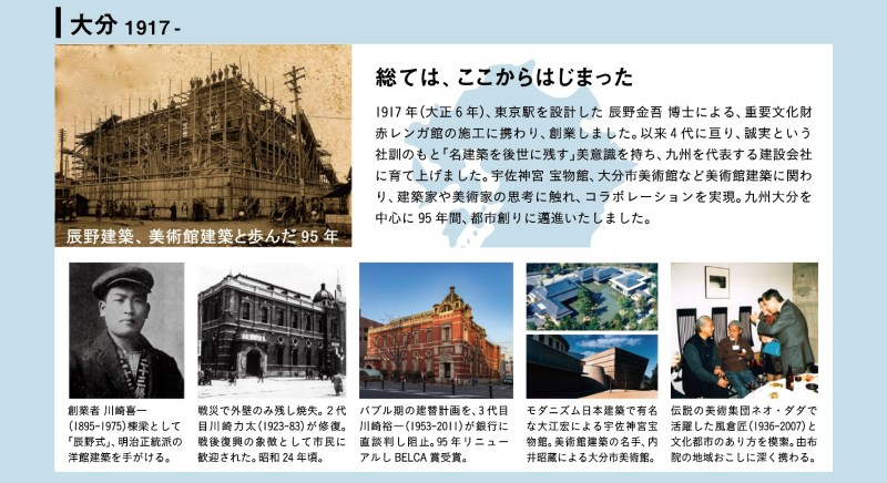 studuies-of-ginza-to-the-next-100years-ginza-retro-gallary-06-min