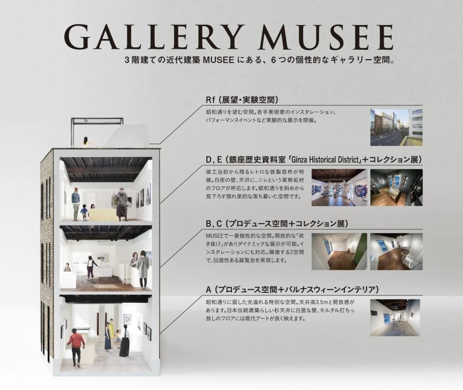 Gallery Musee