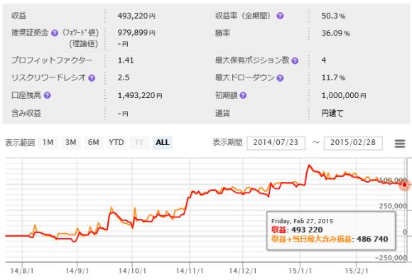 GSP-20150228-1.png