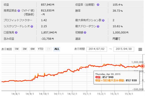 SCH-20150430-2.png