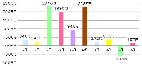 SCH-20150430-3.png