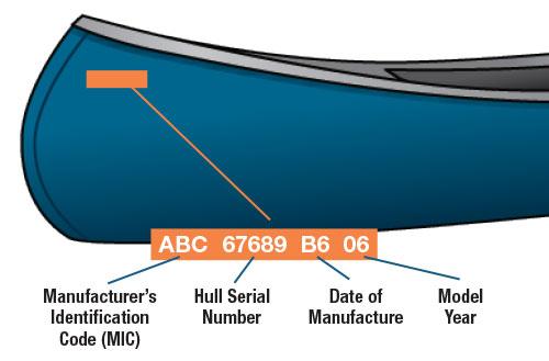 kayak hull number