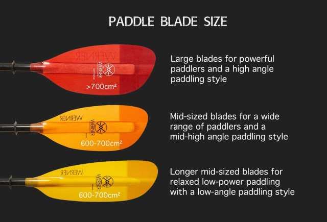 paddle-blade-size