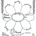 Journal page Menu planner printable and Mood Tracker