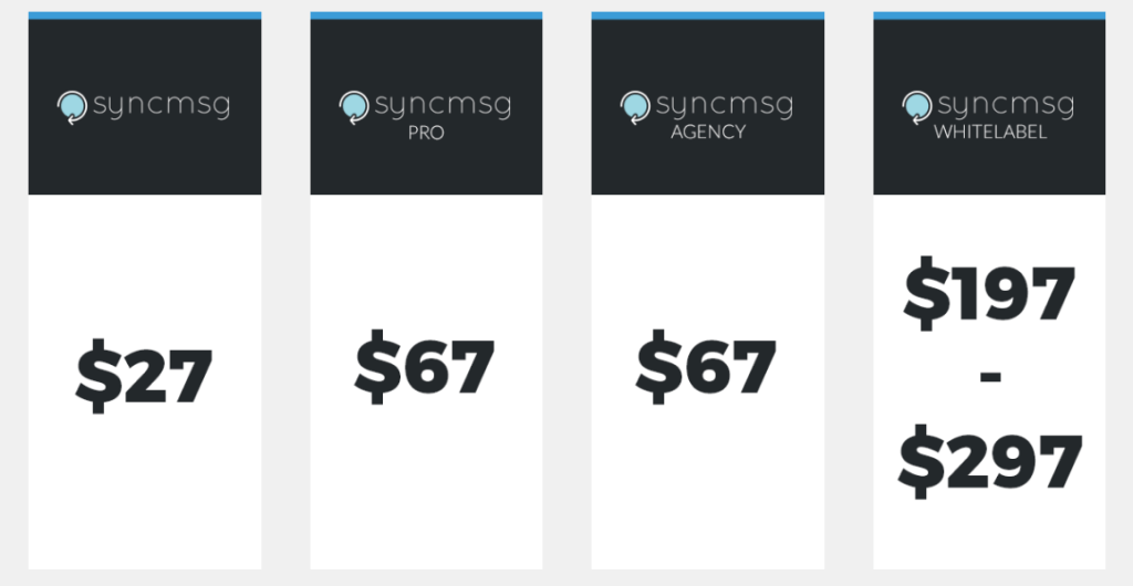 SyncMSG Sales Funnel