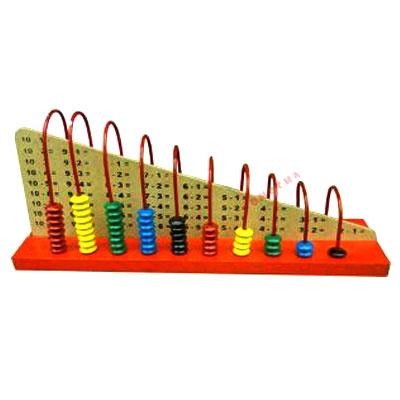 abacus tangga - Abacus Tangga