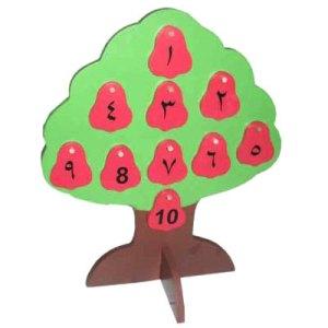pohon angka arab - Pohon Angka Arab