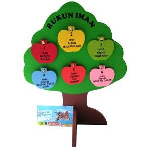 Pohon Rukun Iman - Pengaruh Libur Panjang Terhadap Penjual Online